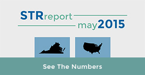 May 2015 STR Report